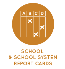 School and School System Report Cards