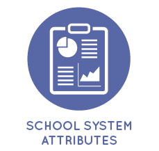 View the School Climate Reports