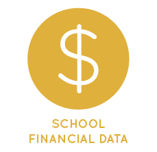 School Financial Data