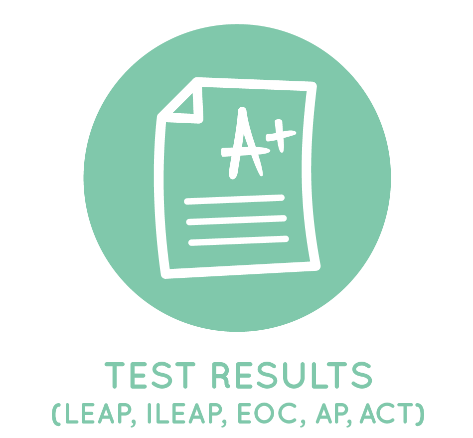 View Test Results for LEAP, iLEAP, EOC, AP, and ACT