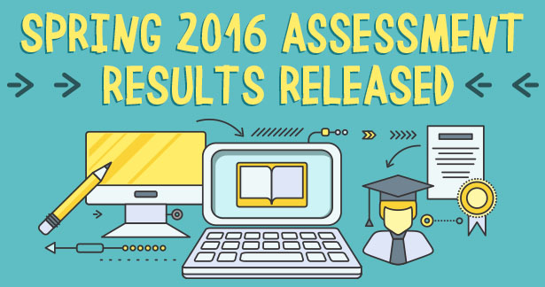 Click here to view the Spring 2015 Assessment Results.