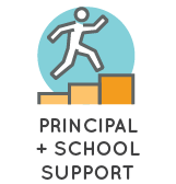 Principal and School Support